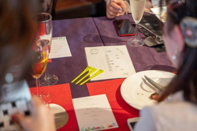 披露宴,パーティ,余興,イベント,謎解き,クイズ,ホテル